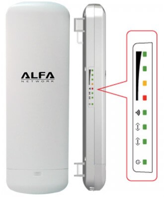 Alfa N5 802.11n Long-Range Outdoor AP/CPE (14 dBi)